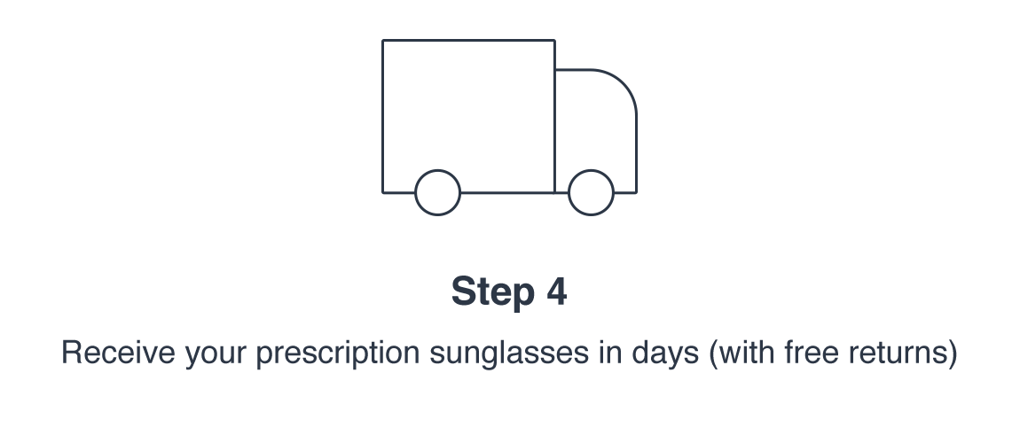 Step 4: Receive your prescription sunglasses in days (with free returns)