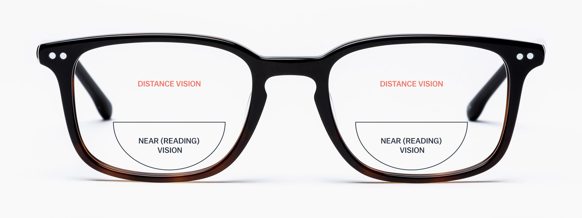 A pair of bifocal glasses with the sections for different distances highlighted